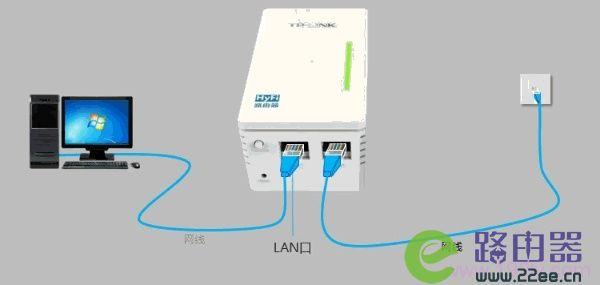 TP-Link TL-H29R路由器怎么设置? 5