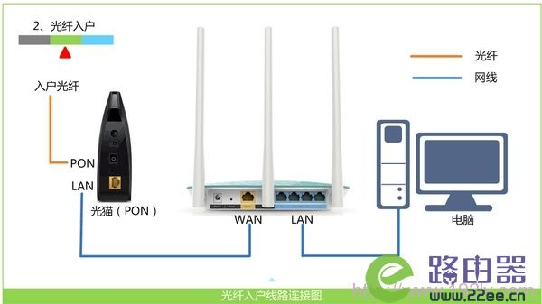 腾达(Tenda)N302 V2无线路由器上网设置 3