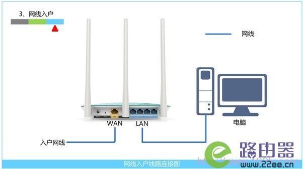 TP-Link无线路由器设置好了上不了网 3