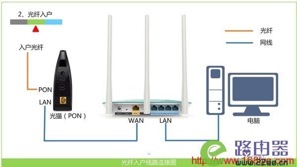 移动宽带怎么修改wifi密码? 2