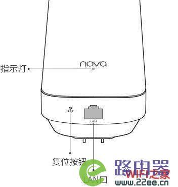 腾达(Tenda) Nova MW5怎么恢复出厂设置