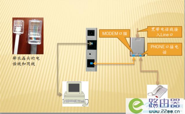 无线路由器怎么设置,家用路由器设置教程【图】插图(1)